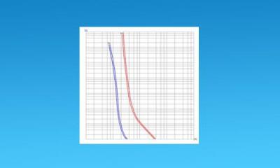 Nueva versión de elec calc 3.4.6