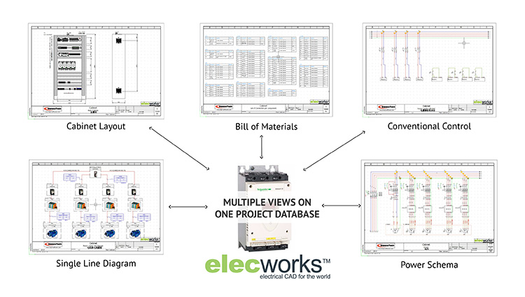 Múltiples vistas del elemento dentro del proyecto eléctrico