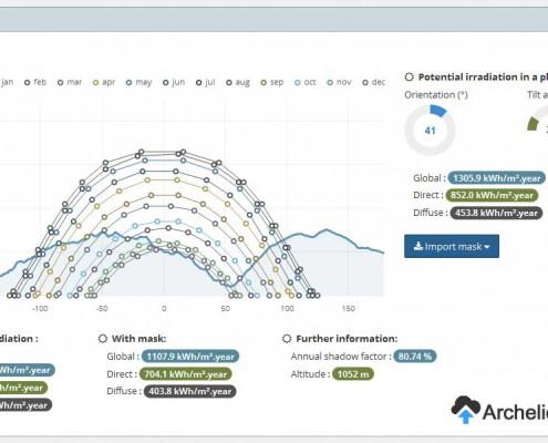 Cálculo automático del perfil de obstáculos lejanos en archelios Pro
