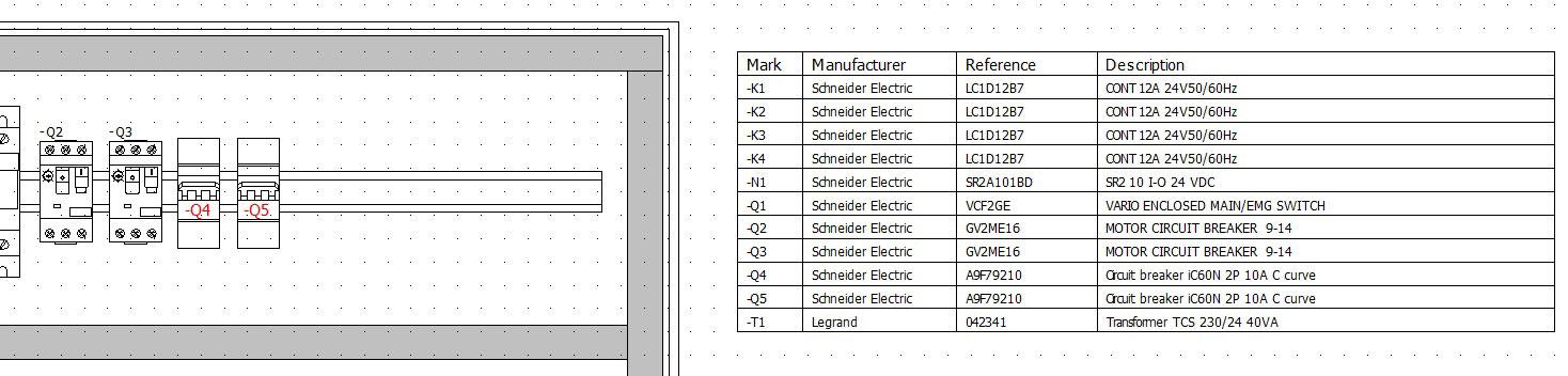 Tabla de etiquetas de conexión