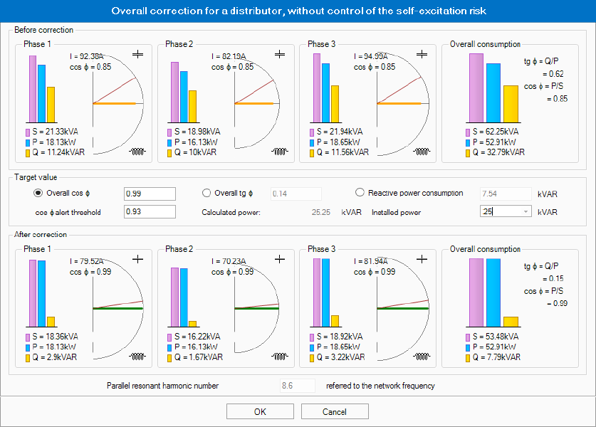 Compensación de la energía reactiva en elec calc