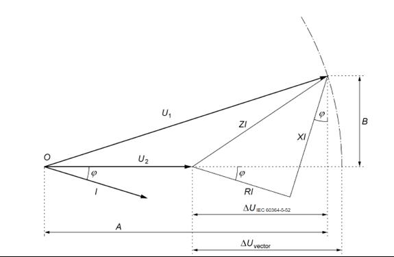 Cálculo caída tensión método vectorial