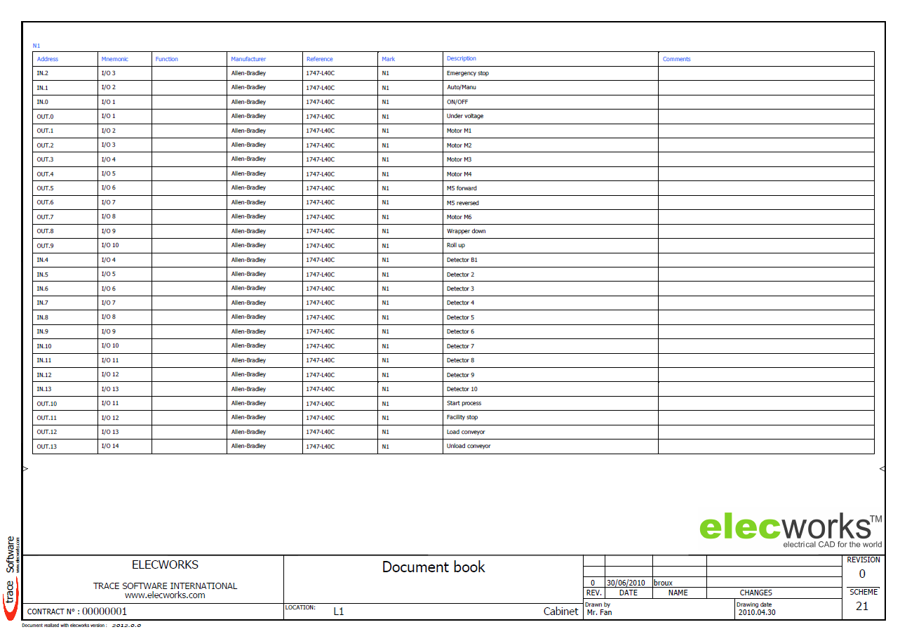 Single Line Wiring Diagram Plc Library Phone Customizable Reports In Elecworks Electrical Design Software