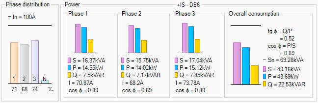 Power balance calculation in elec calc