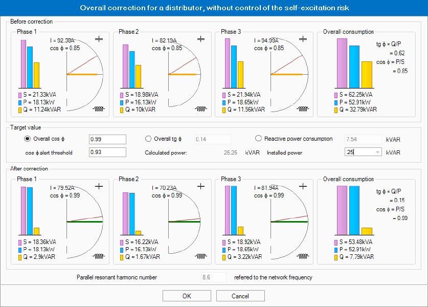 Reactive energy compensation in elec calc