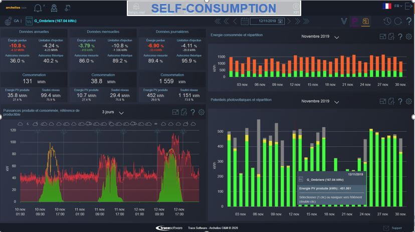 Self-consumption-mode-archelios-OM-Trace-Software-International